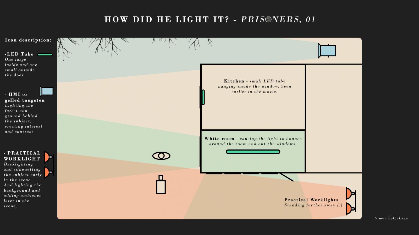 How Did He Light It Prisoners 01 Lighting Roger A Deakins Diagram