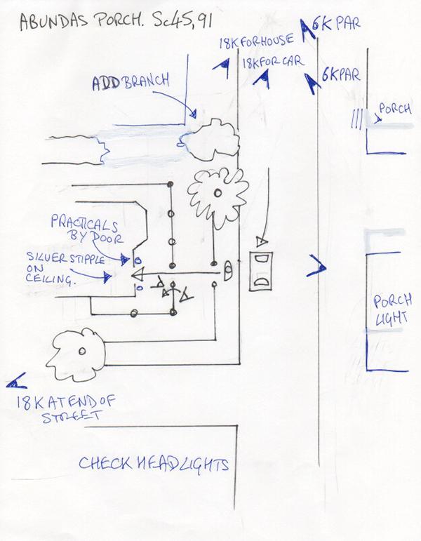 Lighting Diagram of Abundas Porch