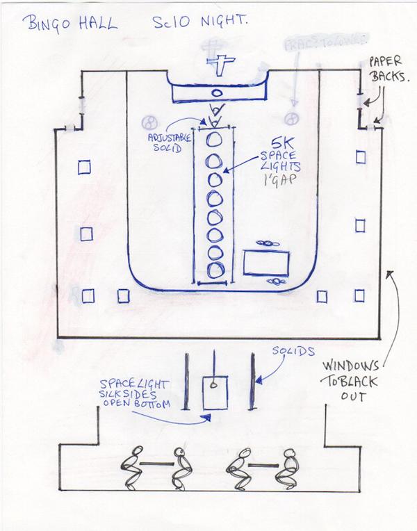 bingo hall lighting diagram roger a deakins rh rogerdeakins com 277 Volt Lighting Diagram Portrait Lighting Setup Diagram