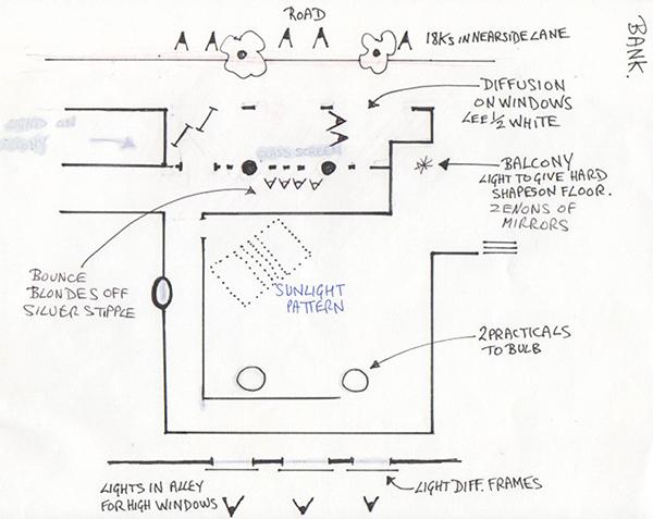 Lighting Diagram for the Bank Set