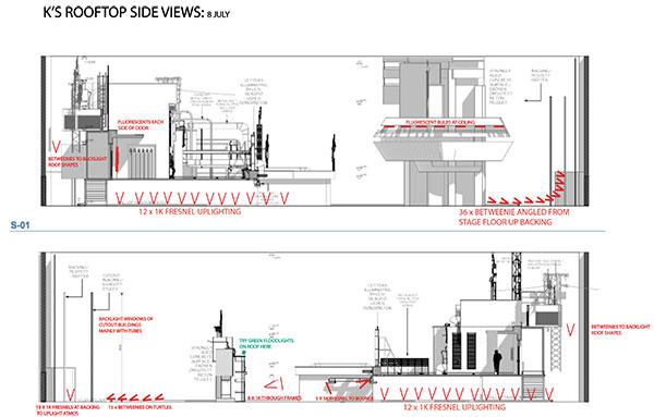 Side view lighting plan