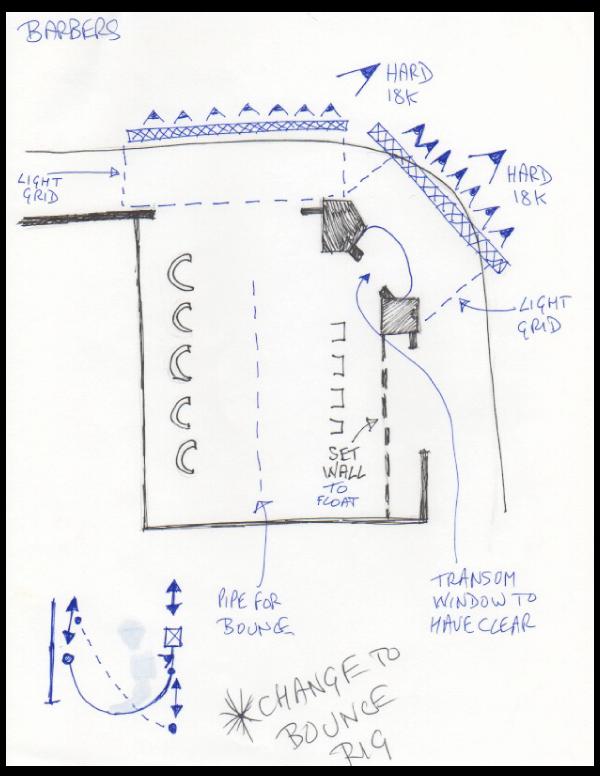 Lighting plan for the Barber's Shot