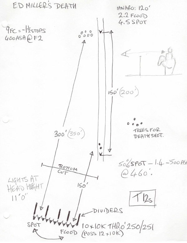 Lighting plan for Ed Miller's Death