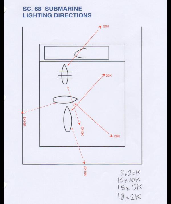 Submarine moon light direction plan