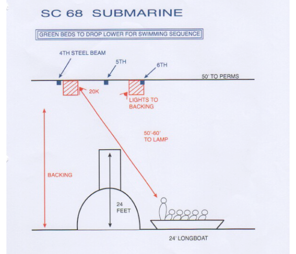 Submarine - section view of rigging