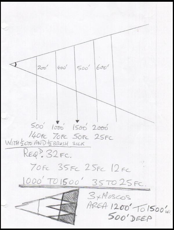 Musco photometric sketch