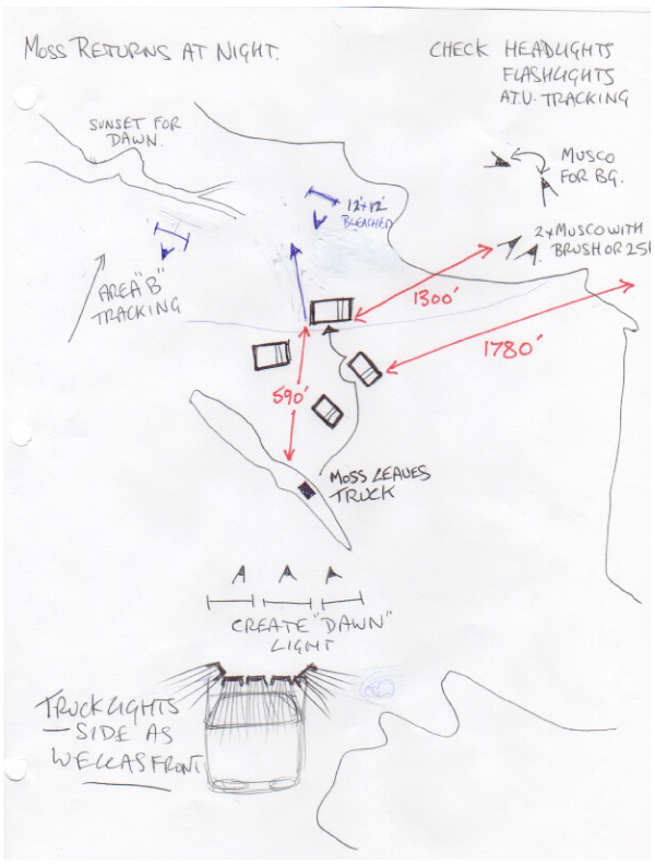 Plan with areas of action